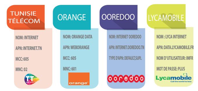 paramétre mobile tunisie